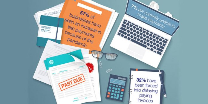 Infographic showing late payments statistics